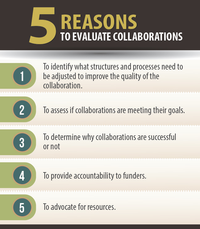 5 reasons to evaluate your collaboration.